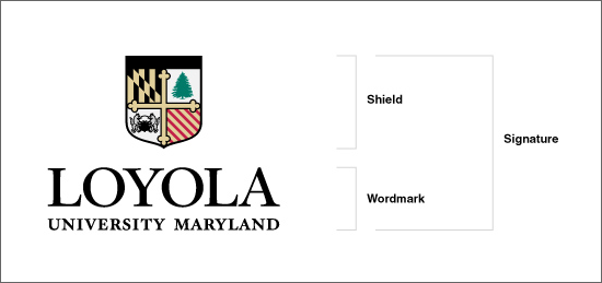 Diagram of the Loyola logo with its various parts