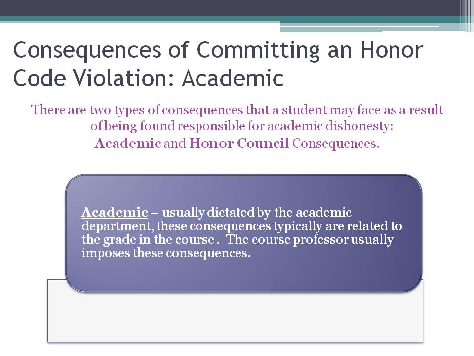 Academic consequences of an honor code violation