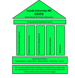 Unite Misson and Focus Area Pillars