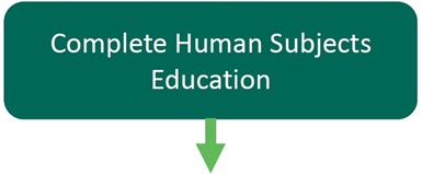 Second step in IRB Process: Complete Human Subjects Education.