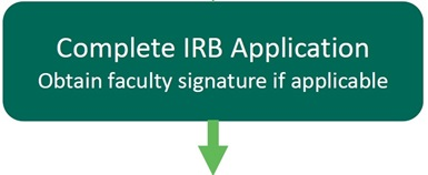 Step Four:Complete IRB Application (Obtain faculty signature if applicable)