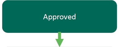 Step 7: When the application is approved.