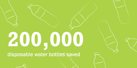 200,000 water bottles saved