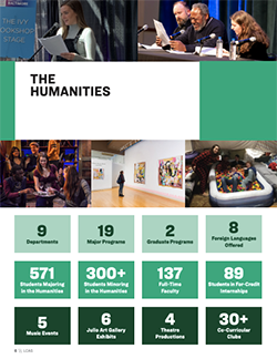Humanities 2019-20 Annual Report Cover