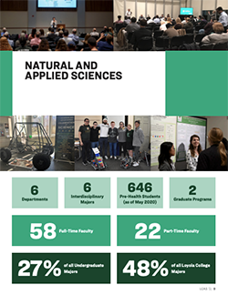 Natural & Applied Sciences Annual Report Cover