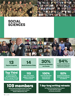 Social Sciences 2019-20 Annual Report Cover