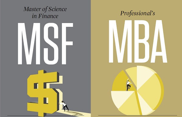 The difference between an MS in Finance & an MBA Finance Specialization