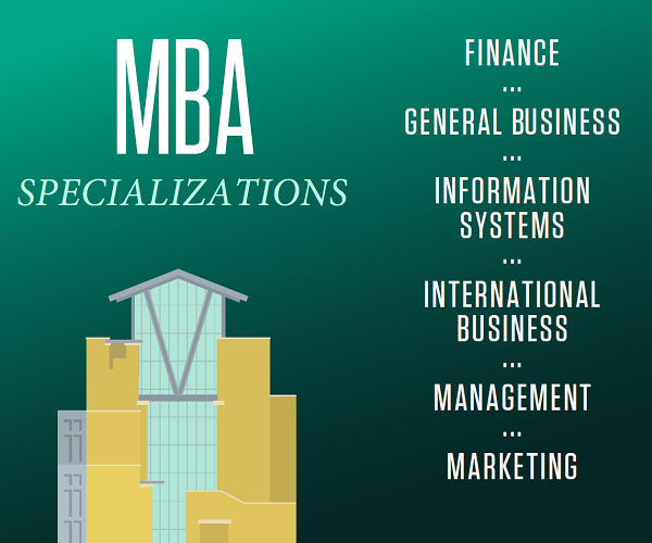 Loyola part-time MBA specializations
